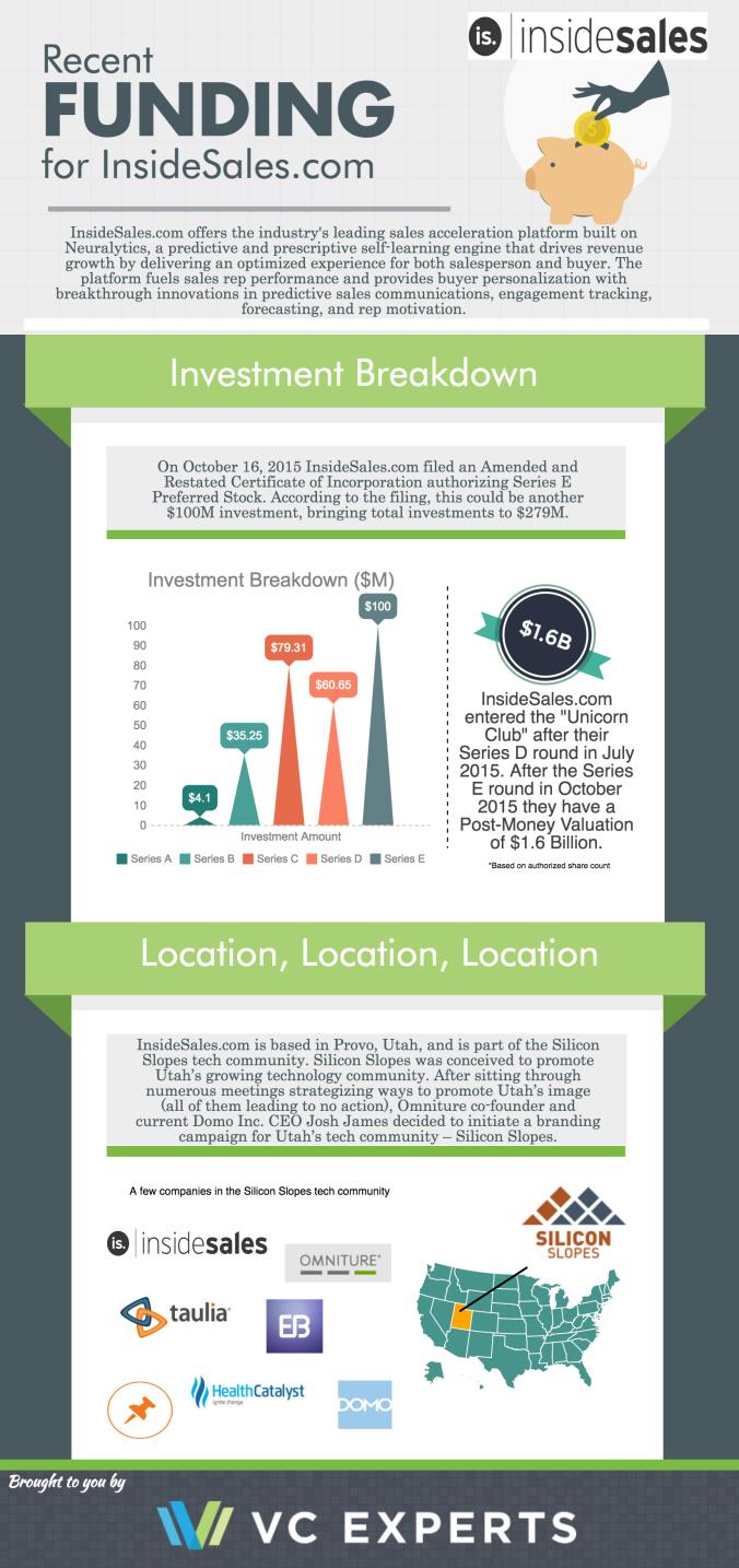 InsideSales.com Infographic